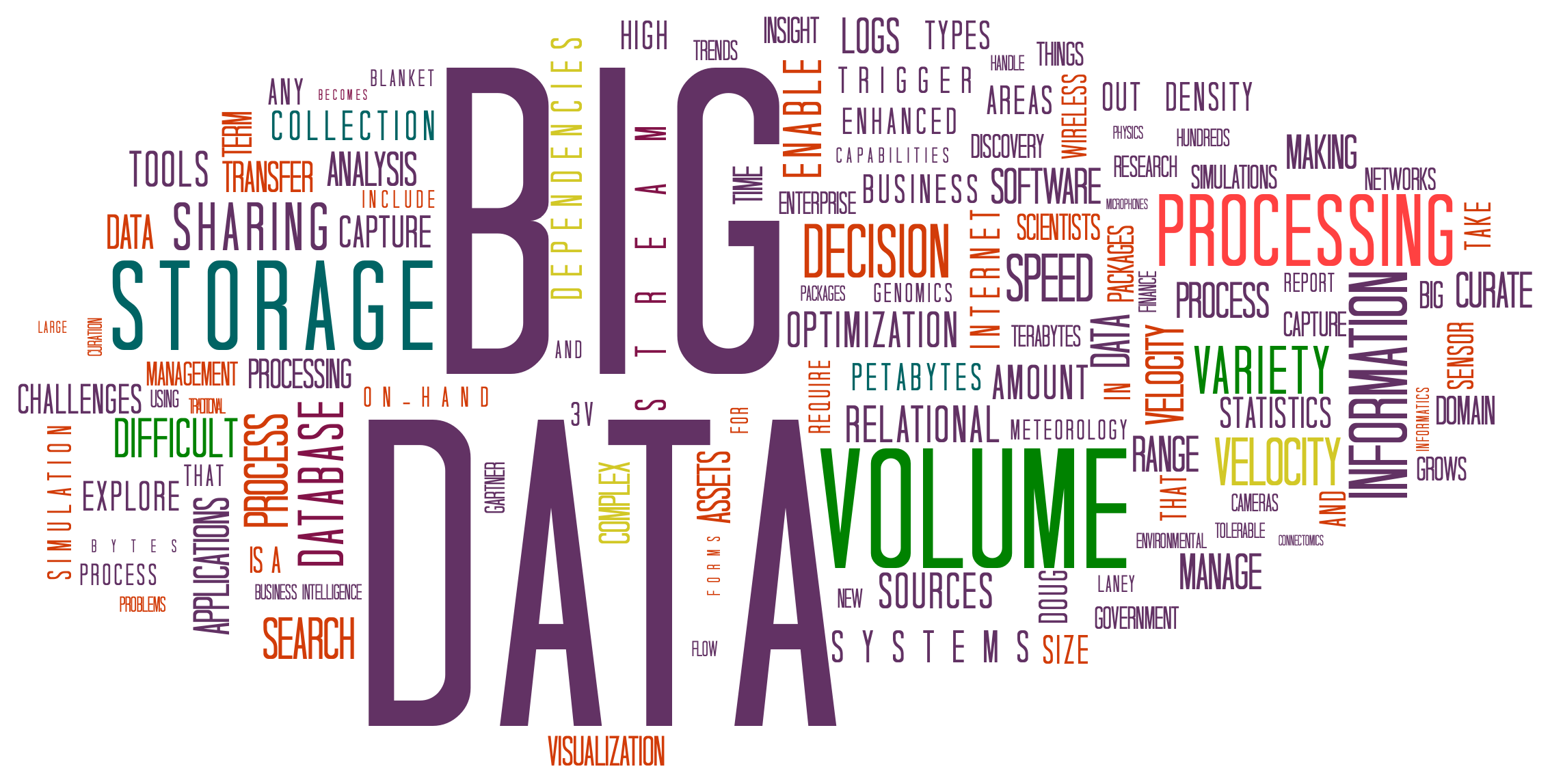 Big Data Analytics Vs. Data Mining