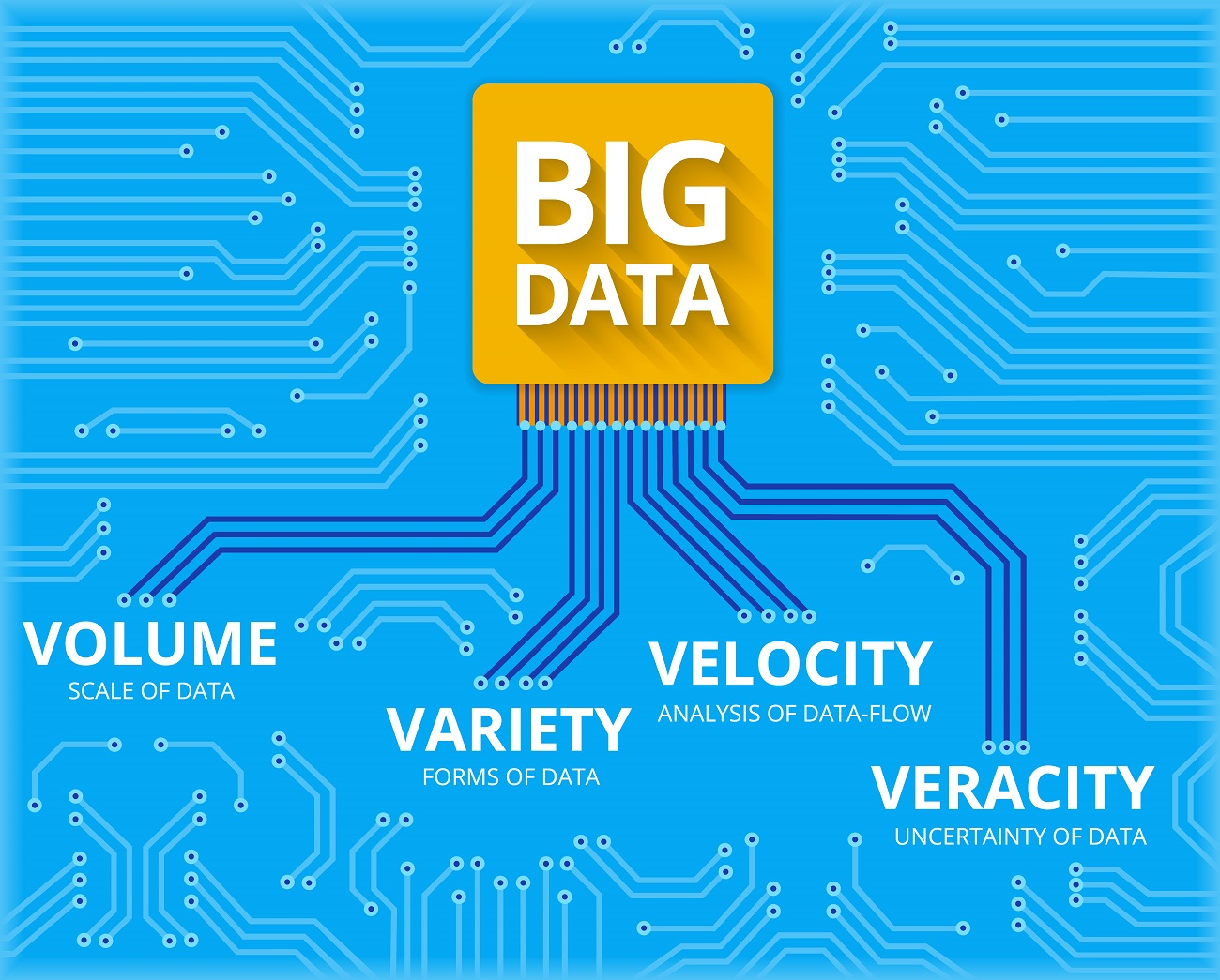 Why Are the Biggest Tech Companies Favoring Hadoop?